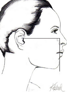 ideal chin position